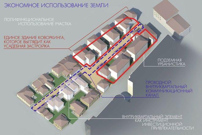 Музейный квартал и сквер появятся в Нижегородском районе - фото 4