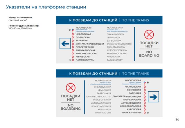 Систему навигации поменяют на четырех станциях нижегородского метро - фото 4