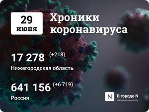 Хроники коронавируса: 29 июня, Нижний Новгород и мир
