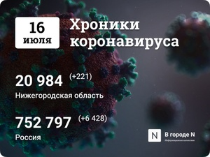 Хроники коронавируса: 16 июля, Нижний Новгород и мир