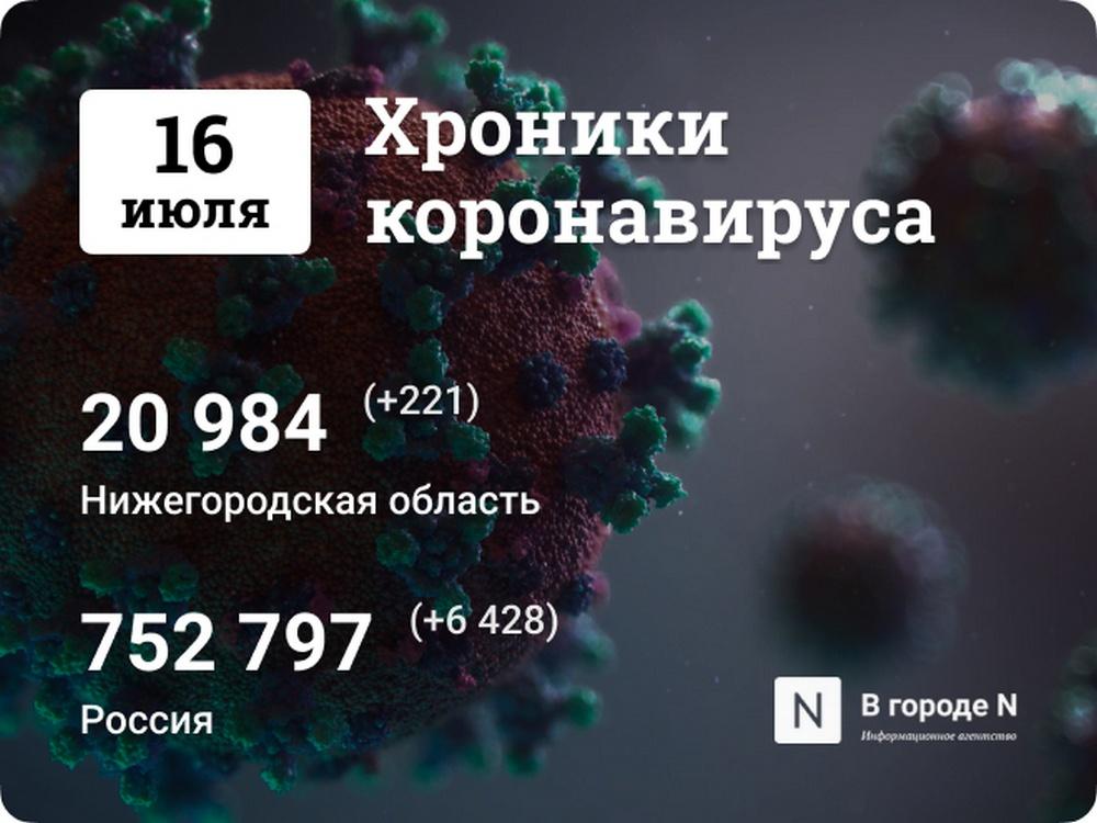 Хроники коронавируса: 16 июля, Нижний Новгород и мир - фото 1